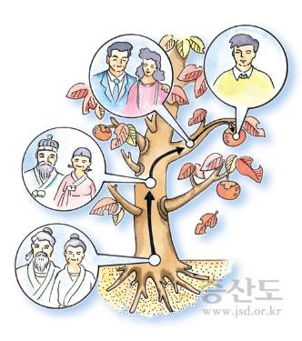 기본교리1_95p_혈통의뿌리를찾아라